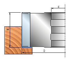 Minimum and maximum RPM based on the blade diameter.