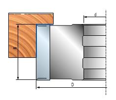 Maximum depth of cut based on the blade diameter.